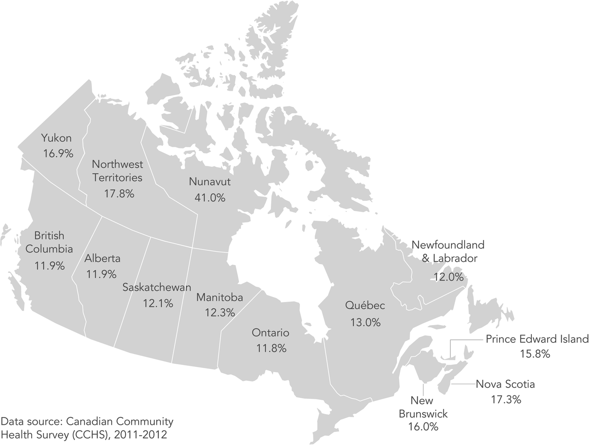 Prevalence of household food insecurity by province and territory, 2011–12